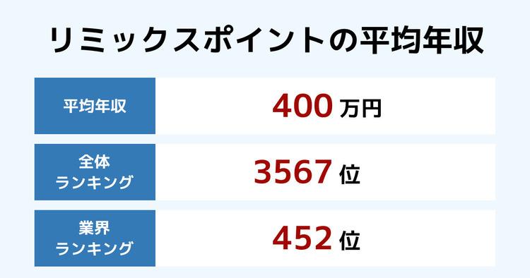 リミックスポイントの平均年収