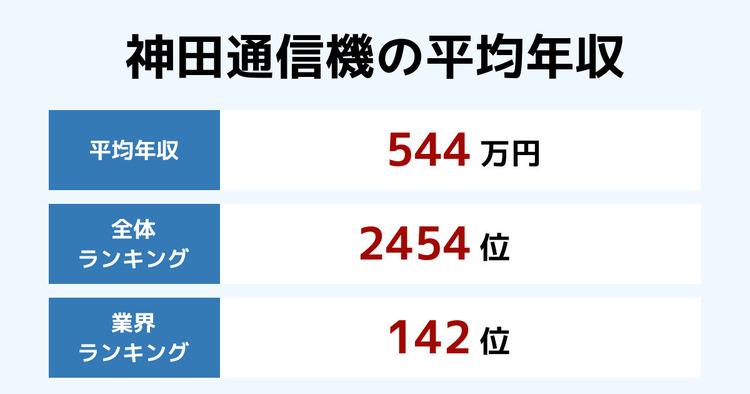 神田通信機の平均年収