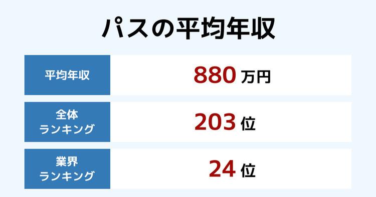 パスの平均年収