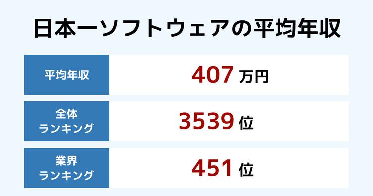 日本一ソフトウェアの平均年収