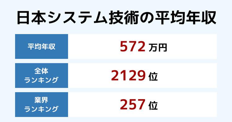 日本システム技術の平均年収