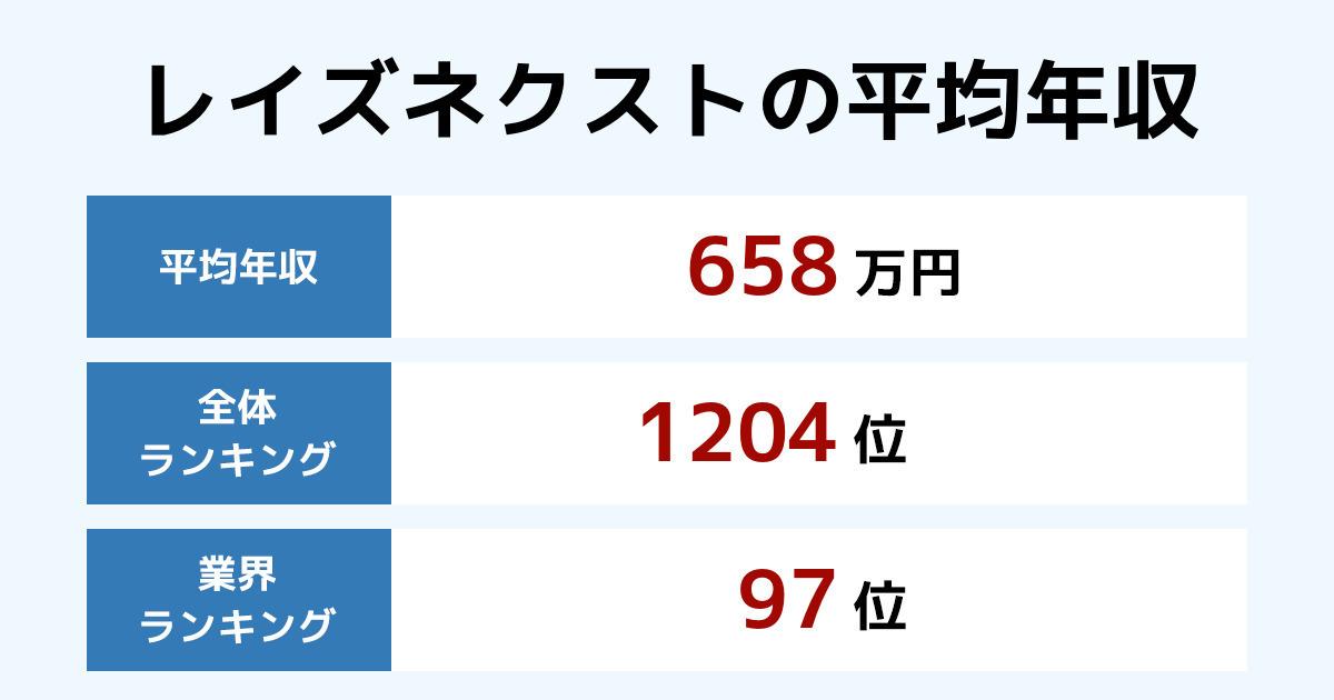 レイズネクストの年収【2020年最新版】年別推移と業界内順位・従業員数 ...