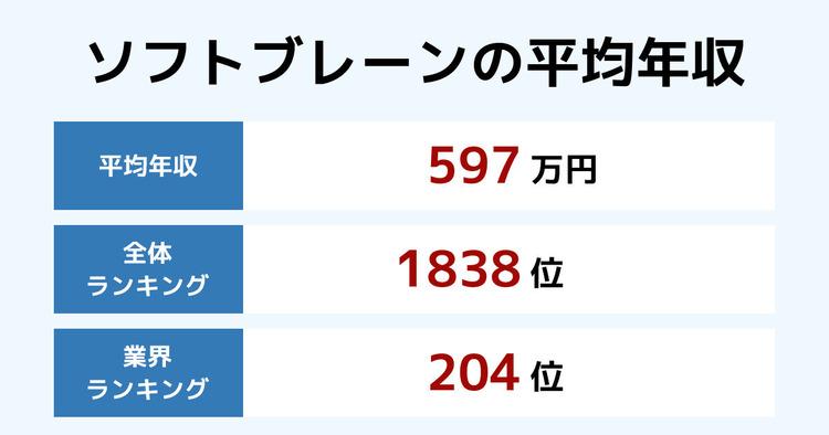 ソフトブレーンの平均年収