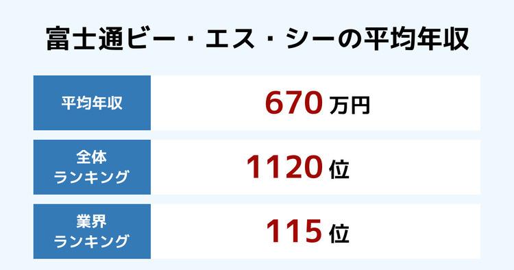 富士通ビー・エス・シーの平均年収