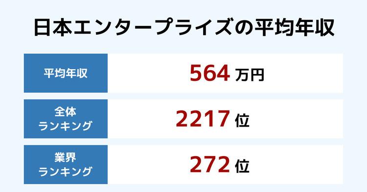 日本エンタープライズの平均年収