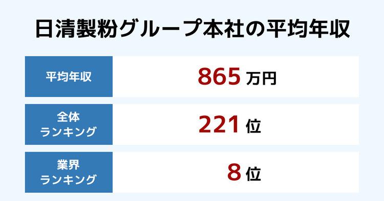 日清製粉グループ本社の平均年収