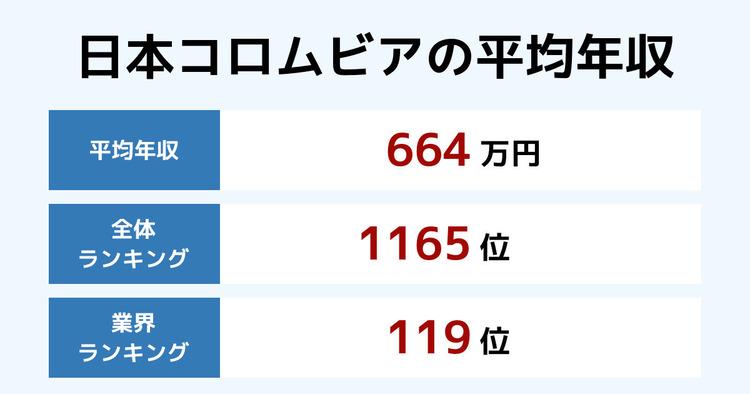 日本コロムビアの平均年収
