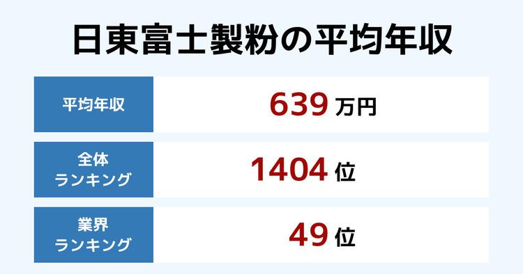 日東富士製粉の平均年収