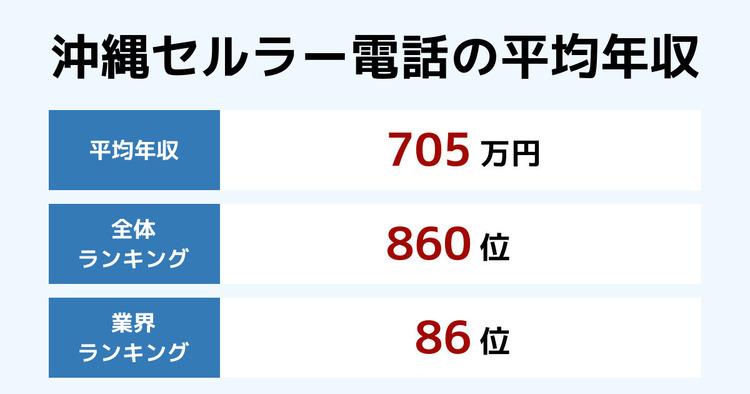 沖縄セルラー電話の平均年収