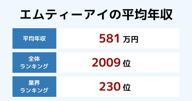 エムティーアイの平均年収