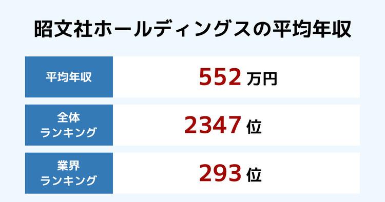 昭文社ホールディングスの平均年収