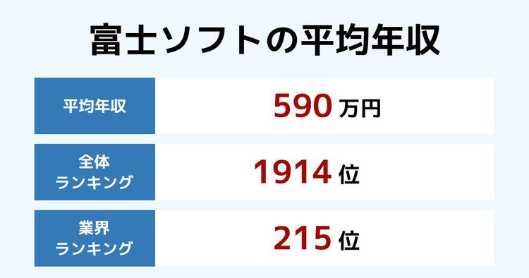 富士ソフトの平均年収