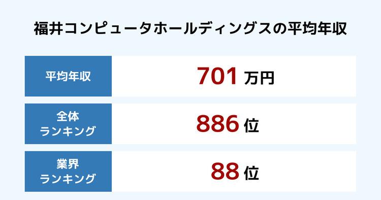 福井コンピュータホールディングスの平均年収