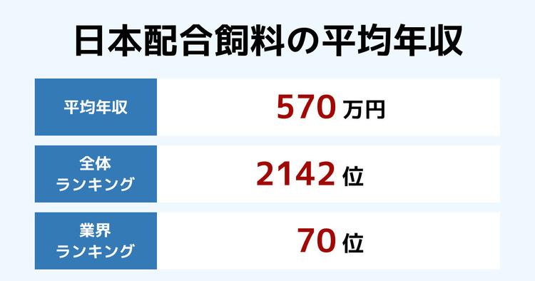 日本配合飼料の平均年収