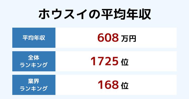 ホウスイの平均年収