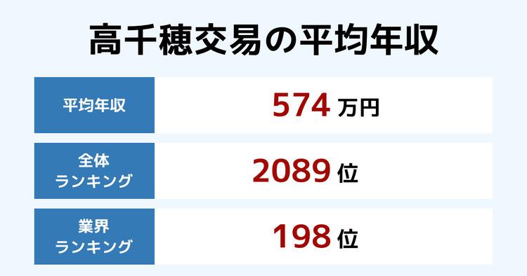 高千穂交易の平均年収