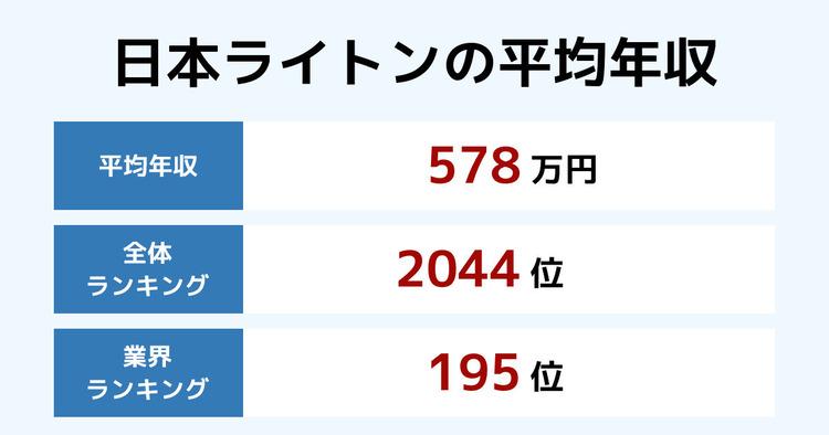 日本ライトンの平均年収