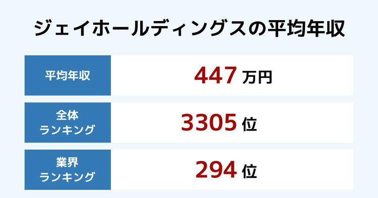 ジェイホールディングスの平均年収