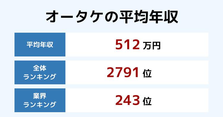 オータケの平均年収