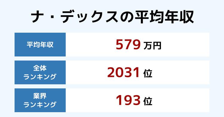 ナ・デックスの平均年収
