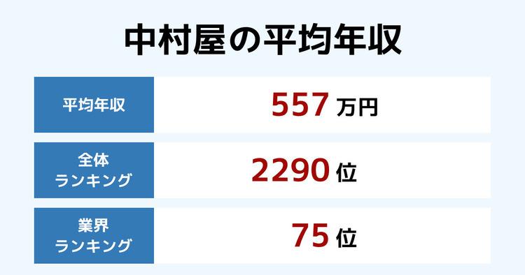 中村屋の平均年収