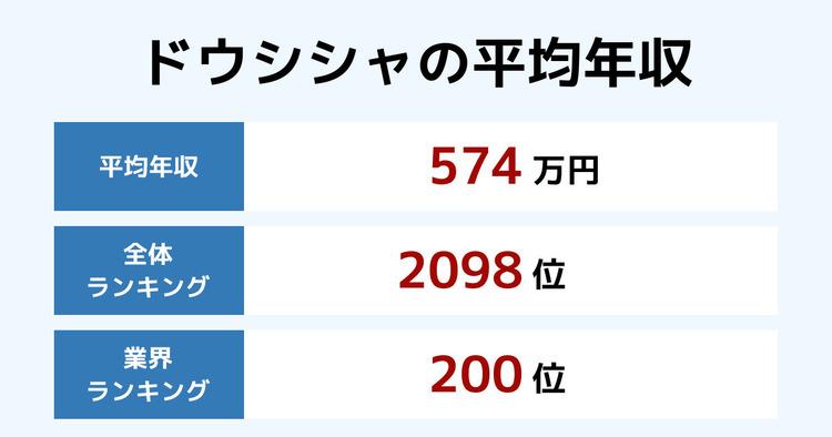 ドウシシャの平均年収