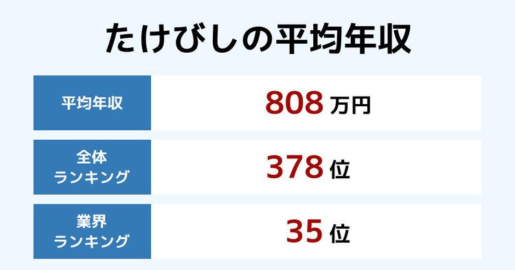 たけびしの平均年収