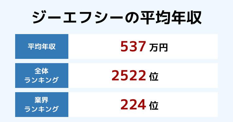 ジーエフシーの平均年収