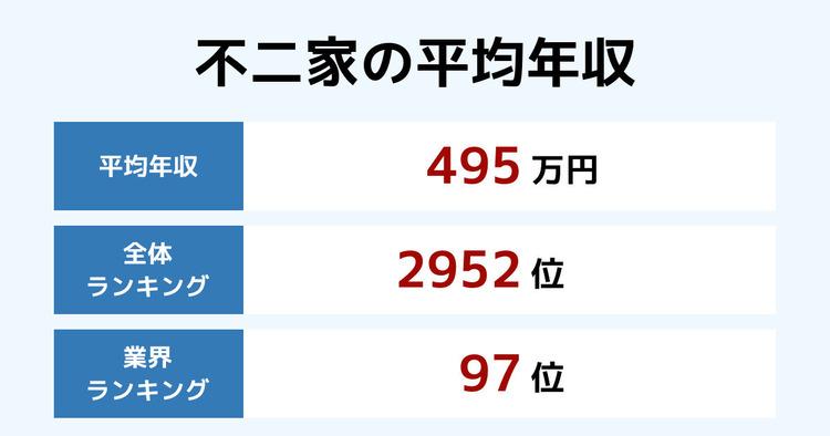 不二家の平均年収
