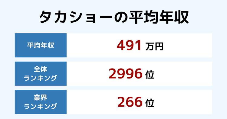 タカショーの平均年収
