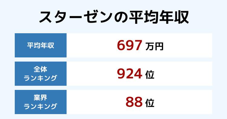 スターゼンの平均年収