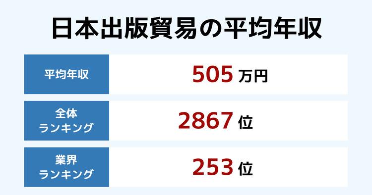 日本出版貿易の平均年収