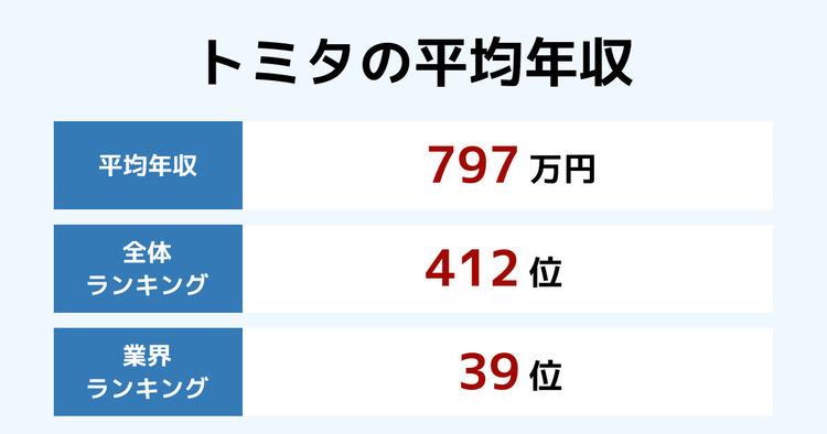 トミタの平均年収