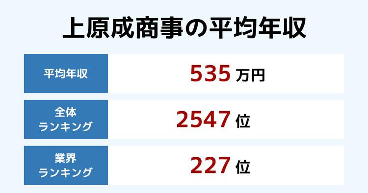 上原成商事の平均年収