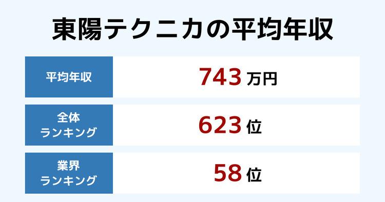 東陽テクニカの平均年収