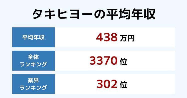 タキヒヨーの平均年収