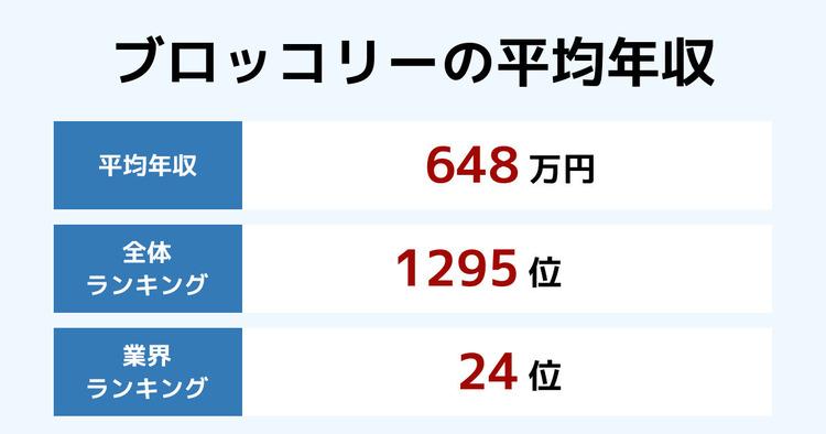 ブロッコリーの平均年収