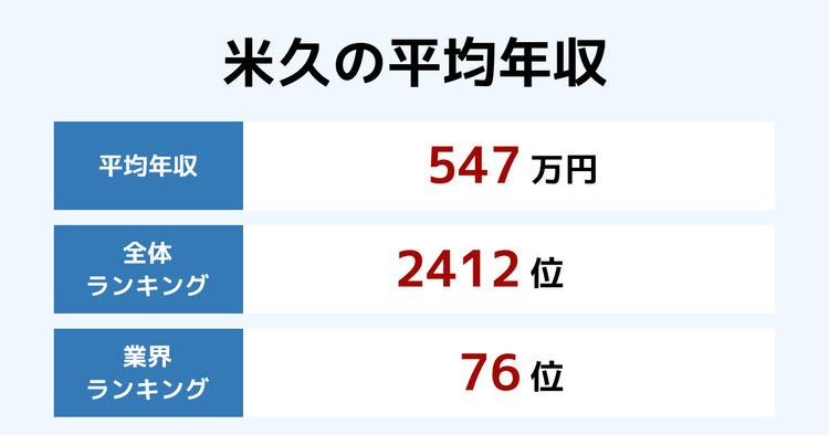 米久の平均年収