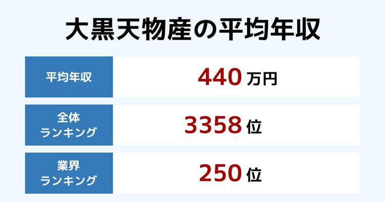 大黒天物産の平均年収
