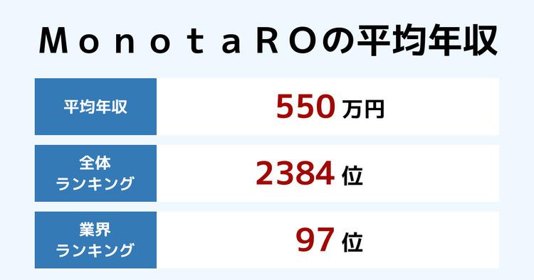MonotaROの平均年収