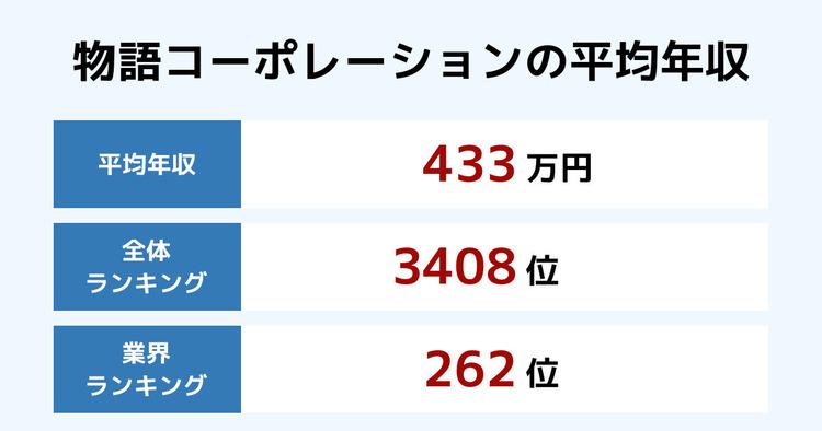 物語コーポレーションの平均年収