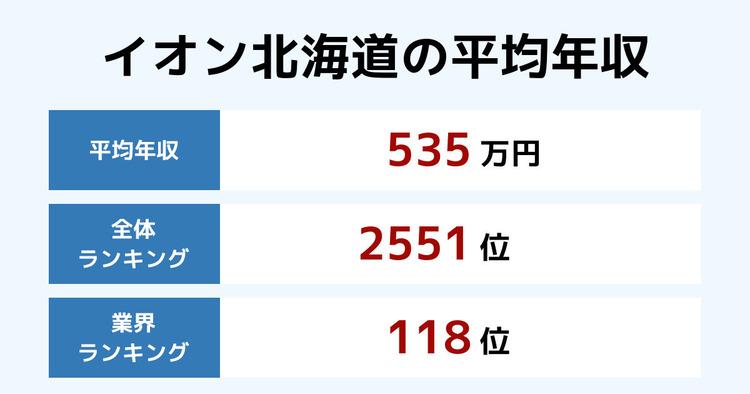 イオン北海道の平均年収