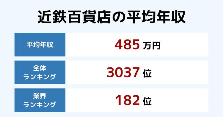 近鉄百貨店の平均年収