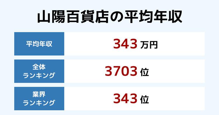 山陽百貨店の平均年収