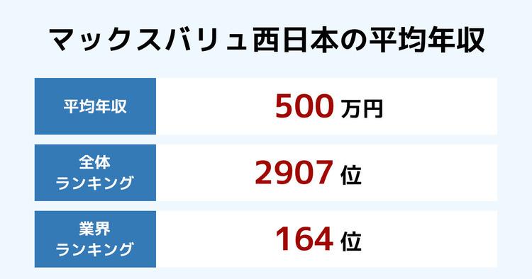 マックスバリュ西日本の平均年収