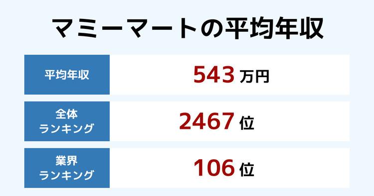 マミーマートの平均年収
