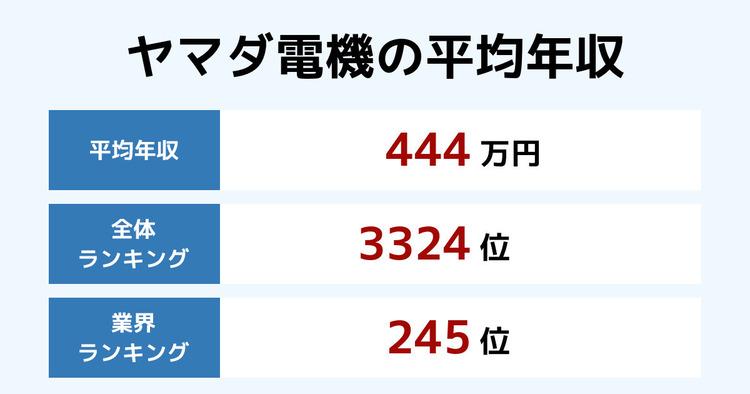ヤマダ電機の平均年収