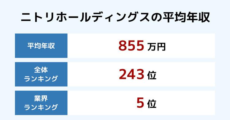 ニトリホールディングスの平均年収