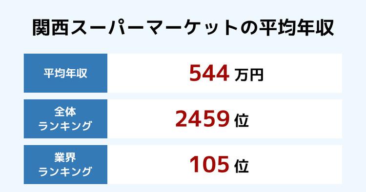 関西スーパーマーケットの平均年収