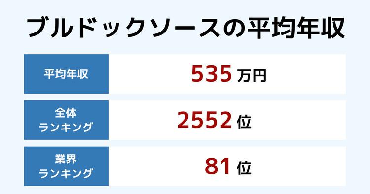 ブルドックソースの平均年収